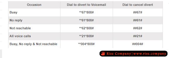كود تحويل المكالمات فودافون call divert vodafone egypt